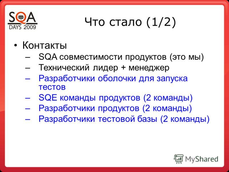 Что стало (1/2) Контакты –SQA совместимости продуктов (это мы) –Технический лидер + менеджер –Разработчики оболочки для запуска тестов –SQE команды продуктов (2 команды) –Разработчики продуктов (2 команды) –Разработчики тестовой базы (2 команды)