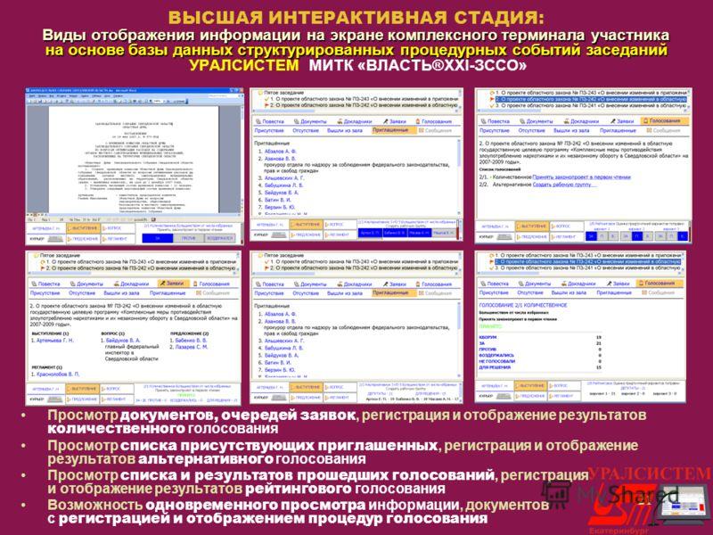 Виды отображения информации на экране комплексного терминала участника на основе базы данных структурированных процедурных событий заседаний ВЫСШАЯ ИНТЕРАКТИВНАЯ СТАДИЯ: Виды отображения информации на экране комплексного терминала участника на основе