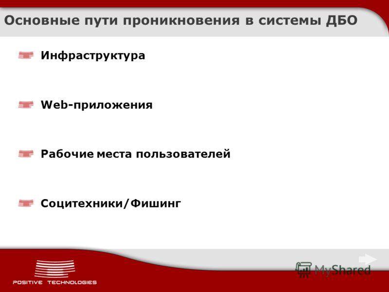 Основные пути проникновения в системы ДБО Инфраструктура Web-приложения Рабочие места пользователей Социтехники/Фишинг