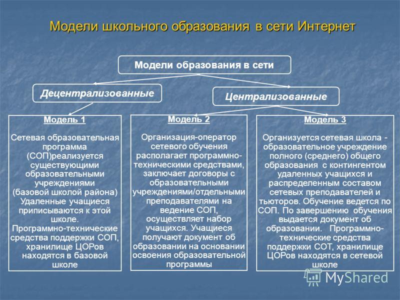 Модели школьного образования в сети Интернет Модели образования в сети Децентрализованные Централизованные Модель 1 Сетевая образовательная программа (СОП)реализуется существующими образовательными учреждениями (базовой школой района) Удаленные учащи
