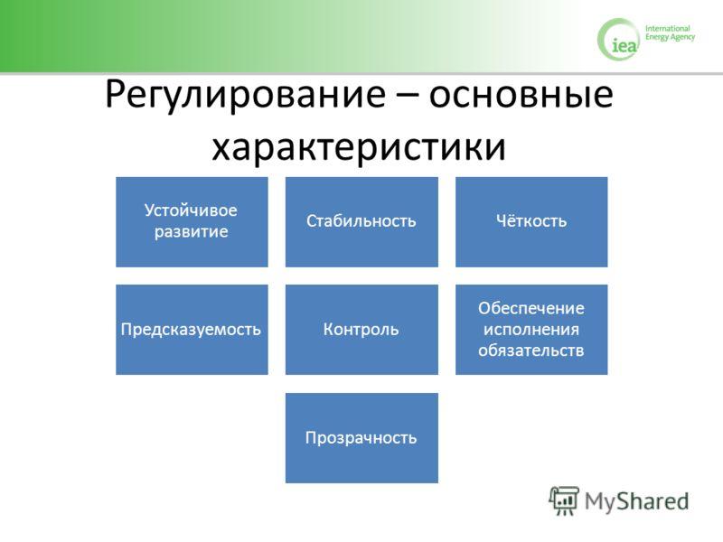 Регулирование – основные характеристики Устойчивое развитие СтабильностьЧёткость ПредсказуемостьКонтроль Обеспечение исполнения обязательств Прозрачность