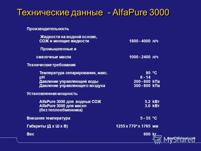 www.alfalaval.com © Alfa LavalSlide 11 Технические данные - AlfaPure 3000 Производительность Жидкости на водной основе, СОЖ и моющие жидкости 1800 - 4000л/ч Промышленные и смазочные масла 1000 - 2400л/ч Технические требования Температура сепарировани