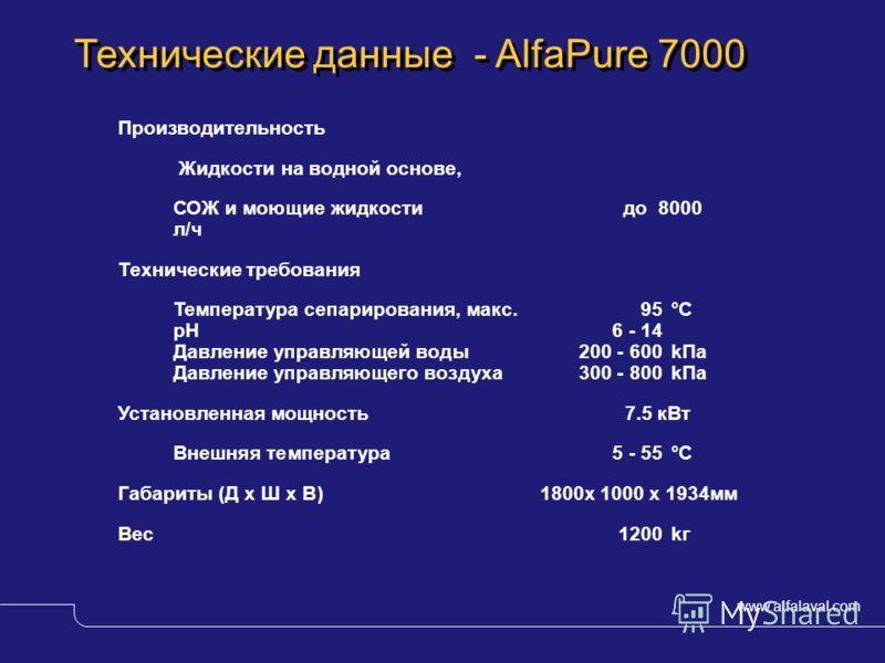www.alfalaval.com © Alfa LavalSlide 13 Технические данные - AlfaPure 7000 Производительность Жидкости на водной основе, СОЖ и моющие жидкости до 8000 л/ч Технические требования Температура сепарирования, макс. 95°C pH 6 - 14 Давление управляющей воды