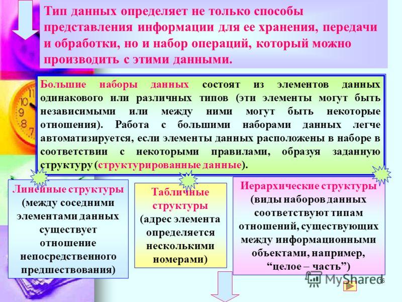15 Виды и свойства информации Свойства информации (непосредственно определяются информационным субъектом и информационным объектом) Внешние свойства информации характеризуют ее взаимодействие с другими объектами (определяются информационным субъектом