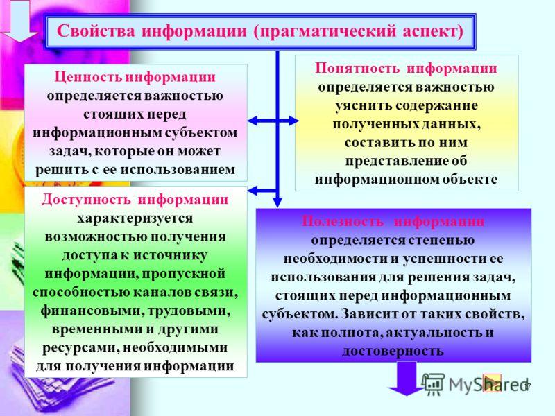 16 Тип данных определяет не только способы представления информации для ее хранения, передачи и обработки, но и набор операций, который можно производить с этими данными. Большие наборы данных состоят из элементов данных одинакового или различных тип