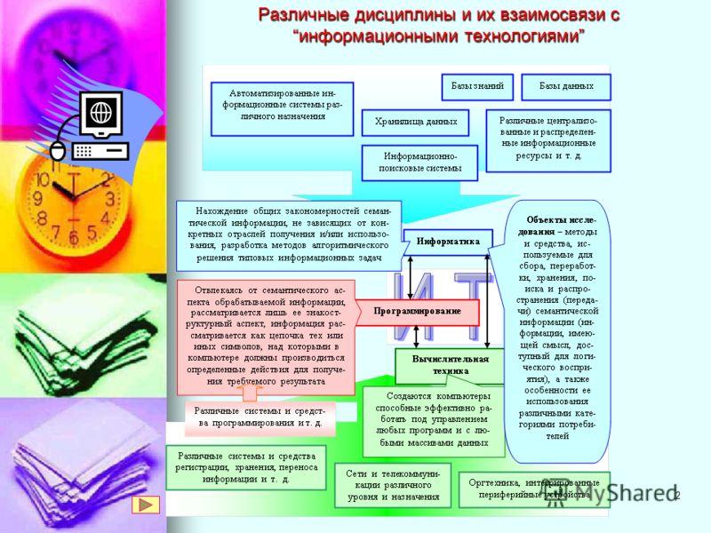 1 Введение в информационные технологии управления Профессор Аскеров Тельман Мирза оглы Москва 2004 Регистрационный номер: МП 00061-07 Сегодня наметился переход к новой инфраструктуре, так называемой органичной IT-инфраструктуре (Organic IT). Она позв