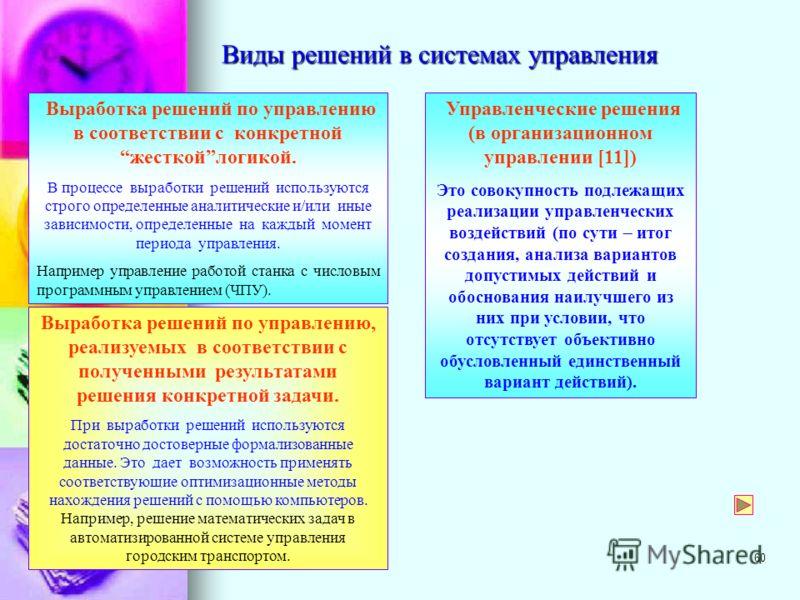 59 Организация как система Персонал Организационная структура Технологии Задачи/Методики