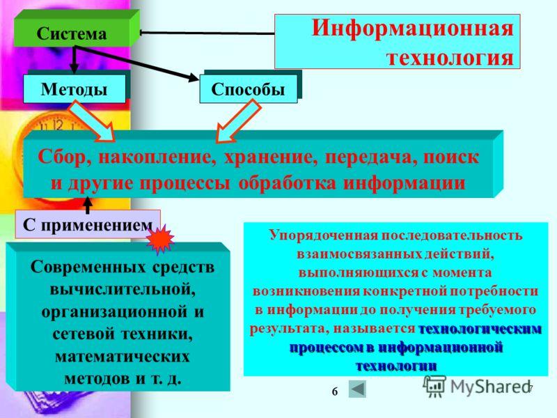 6 Что такое информационная технология? Информационная технология Информационная технология Производство конечная последовательность процессов обработки необходимой исходной информации для получения соответствующей результатной информации. Производств