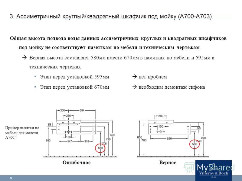 9 3. Ассиметричный круглый/квадратный шкафчик под мойку (А700-А703) Общая высота подвода воды данных ассиметричных круглых и квадратных шкафчиков под мойку не соответству е т памяткам по мебели и техническим чертежам Верная высота составляет 580мм вм