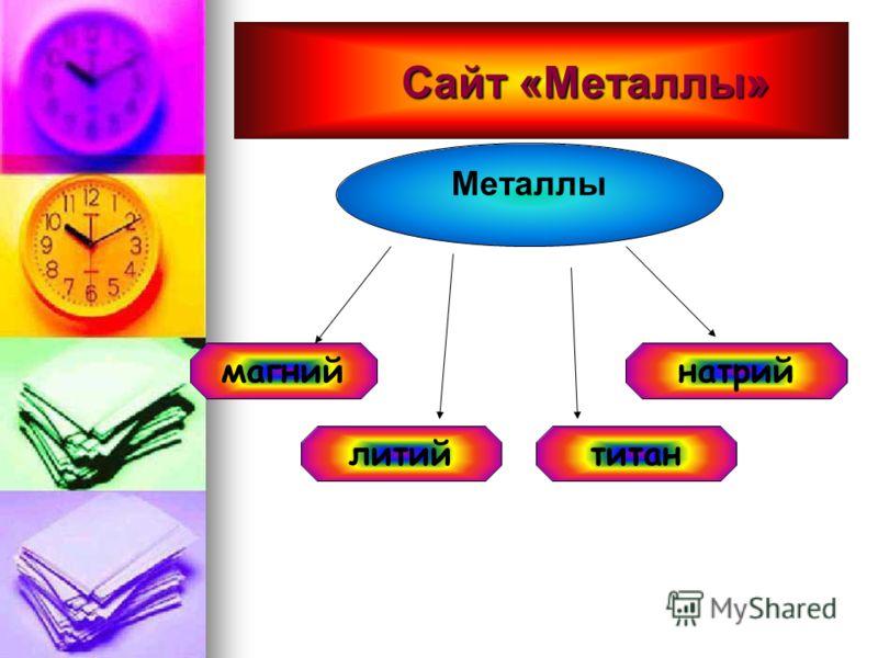 Сайт «Металлы» Металлы магний литий натрий титан