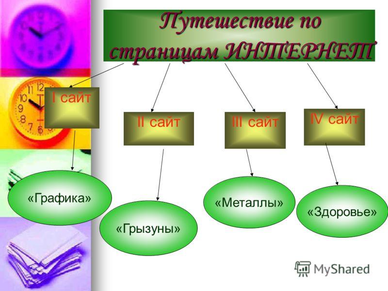 Путешествие по страницам ИНТЕРНЕТ «Графика» «Грызуны» «Металлы» I сайт II сайтIII сайт IV сайт «Здоровье»