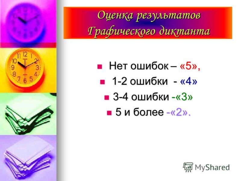 Нет ошибок – «5», Нет ошибок – «5», 1-2 ошибки - «4» 1-2 ошибки - «4» 3-4 ошибки -«3» 3-4 ошибки -«3» 5 и более -«2». 5 и более -«2». Оценка результатов Графического диктанта