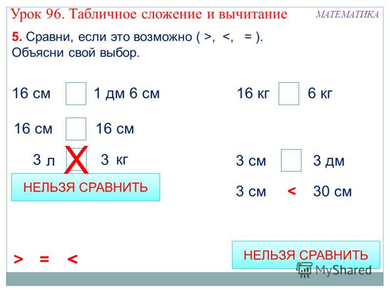 5. Сравни, если это возможно ( >,  < = > < = 16 см = 1 дм 6 см 3 > 3 НЕЛЬЗЯ СРАВНИТЬ Урок 96. Табличное сложение и вычитание МАТЕМАТИКА 16 кг > 6 кг 3 см < 3 дм 16 см = 16 см л кг НЕЛЬЗЯ СРАВНИТЬ 3 см < 30 см Х
