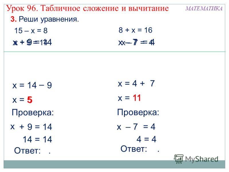 11 5 5 8 + х = 16 3. Реши уравнения. 15 – х = 8 х + 9 = 14х – 7 = 4 Урок 96. Табличное сложение и вычитание МАТЕМАТИКА х = 14 = 9 – х = 5 Проверка: у+ 9 = 14 14 = 14 Ответ:. х х + 9 = 14 х = 4 = 7 + Проверка: – 7 = 4х 11 4 = 4 Ответ:. х = 11 х – 7 =
