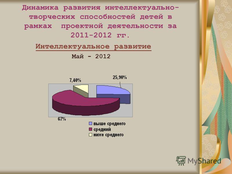 Динамика развития интеллектуально- творческих способностей детей в рамках проектной деятельности за 2011-2012 гг. Интеллектуальное развитие Май - 2012