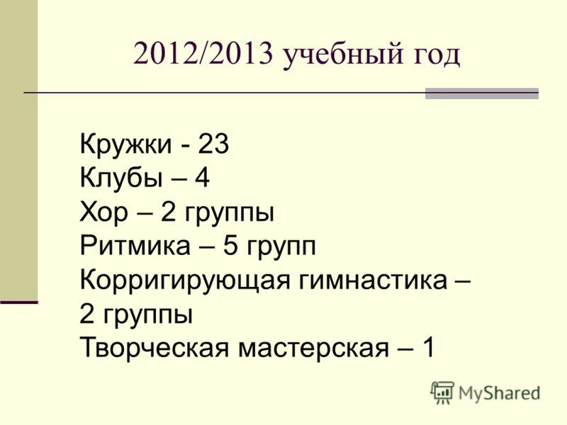 2012/2013 учебный год Кружки - 23 Клубы – 4 Хор – 2 группы Ритмика – 5 групп Корригирующая гимнастика – 2 группы Творческая мастерская – 1