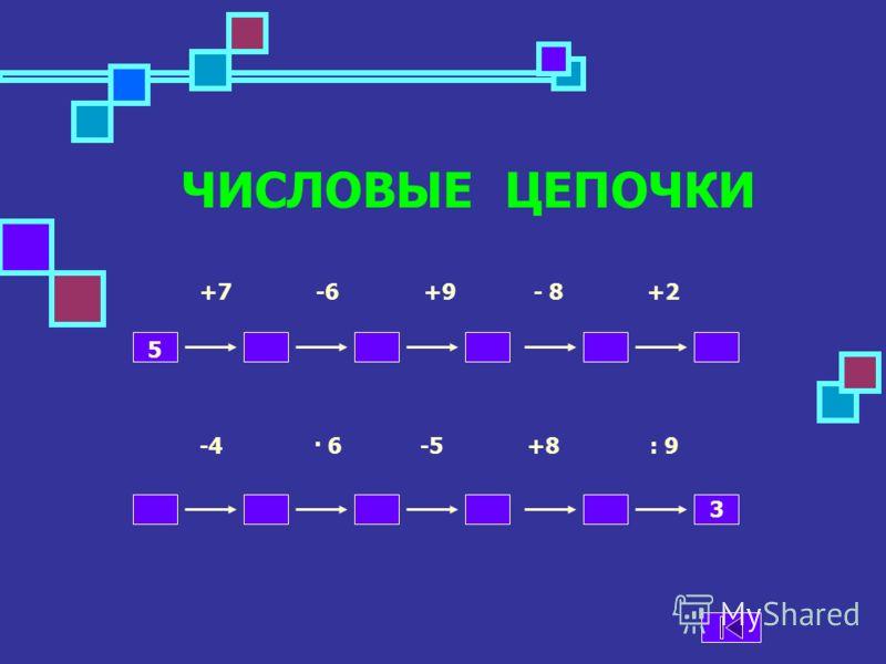 ПОДУМАЙ И ОТВЕТЬ Вставьте в квадраты числа 12 – = 8 – 6 = 9 15 – 8 = – 5 = 7 9 + = 12 Определите лишнее число 15, 18, 20, 3, 45, 37. 14, 19, 25, 38, 412, 52.