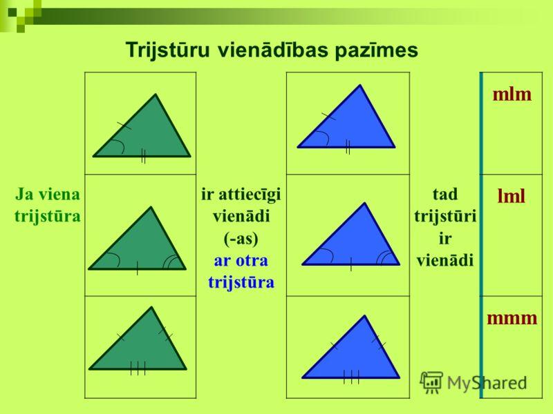 mlm Ja viena trijstūra ir attiecīgi vienādi (-as) ar otra trijstūra tad trijstūri ir vienādi lml mmm Trijstūru vienādības pazīmes