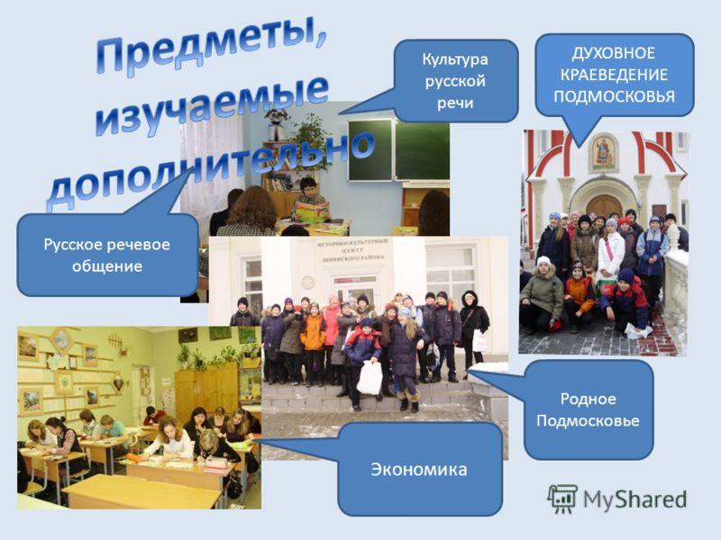 ДУХОВНОЕ КРАЕВЕДЕНИЕ ПОДМОСКОВЬЯ Родное Подмосковье Русское речевое общение Культура русской речи Экономика