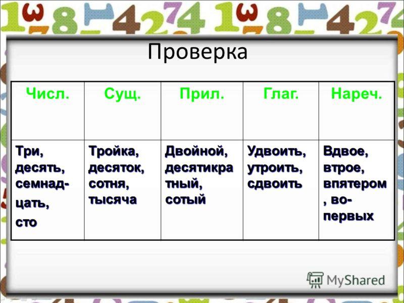 Распределительный диктант Задание: записать слова, заполняя таблицу из пяти колонок. Затем добавить в каждую группу по два-три примера. Три, во-первых, десятикратный, утроить, сотня, сто, вдвое, тысяча, сотый, семнадцать, втрое, десять, тройка, сдвои