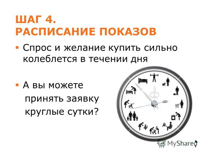 ШАГ 4. РАСПИСАНИЕ ПОКАЗОВ Спрос и желание купить сильно колеблется в течении дня А вы можете принять заявку круглые сутки?