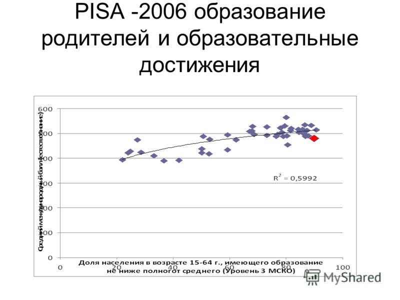 PISA -2006 образование родителей и образовательные достижения