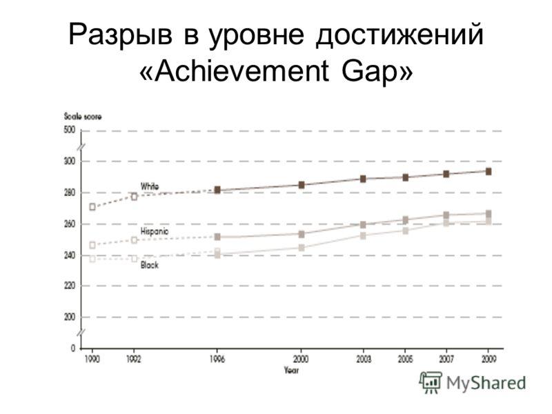 Разрыв в уровне достижений «Achievement Gap»