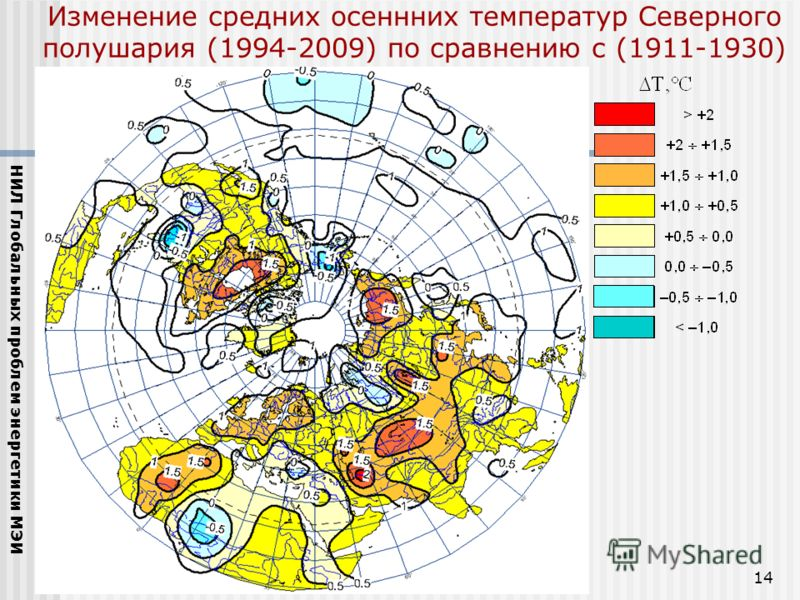 14 Изменение средних осеннних температур Северного полушария (1994-2009) по сравнению с (1911-1930) НИЛ Глобальных проблем энергетики МЭИ