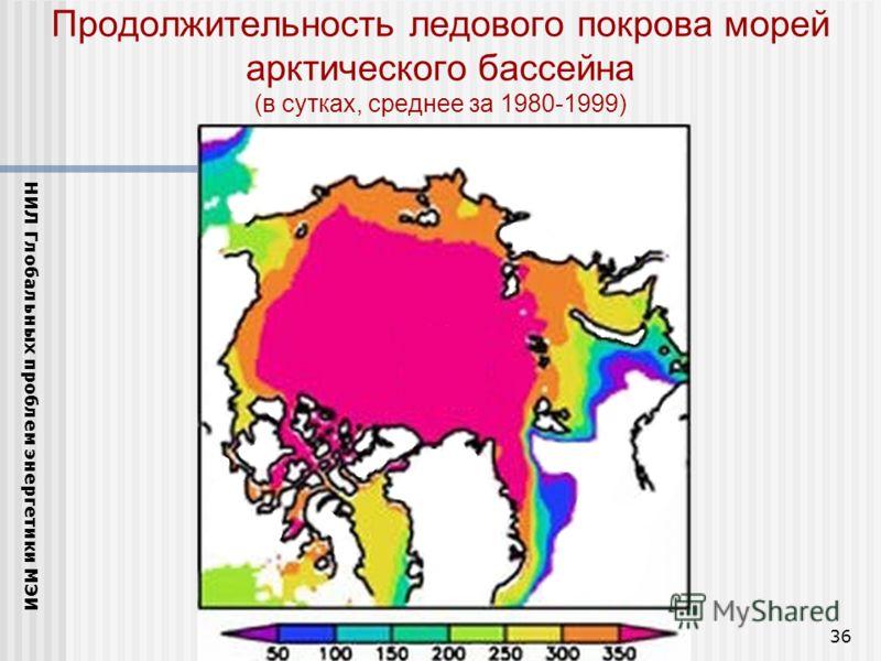 36 Продолжительность ледового покрова морей арктического бассейна (в сутках, среднее за 1980-1999) НИЛ Глобальных проблем энергетики МЭИ