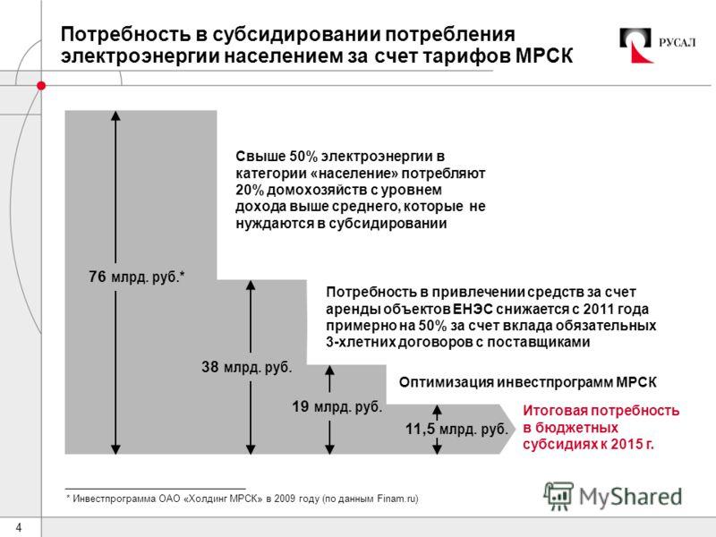 4 Потребность в субсидировании потребления электроэнергии населением за счет тарифов МРСК Свыше 50% электроэнергии в категории «население» потребляют 20% домохозяйств с уровнем дохода выше среднего, которые не нуждаются в субсидировании Потребность в