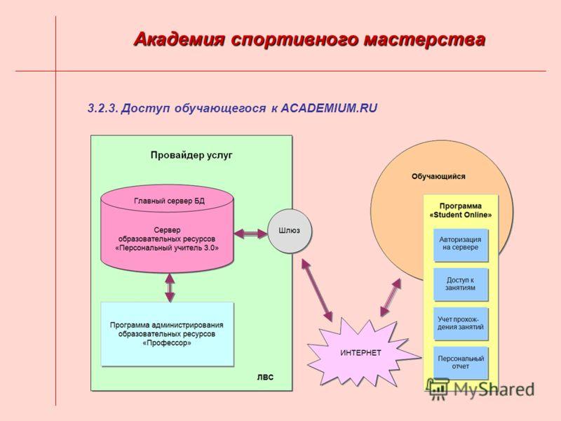 3.2.3. Доступ обучающегося к ACADEMIUM.RU Академия спортивного мастерства