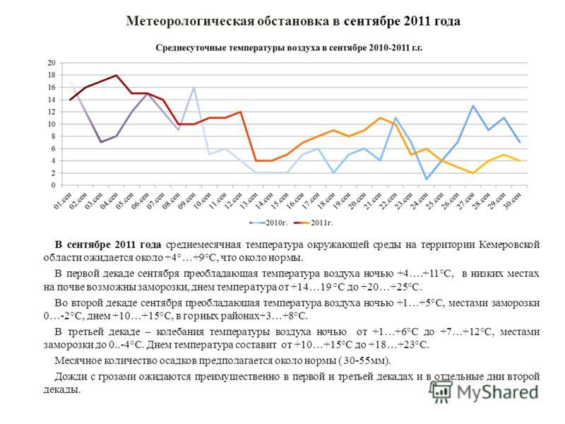 В сентябре 2011 года среднемесячная температура окружающей среды на территории Кемеровской области ожидается около +4°…+9°С, что около нормы. В первой декаде сентября преобладающая температура воздуха ночью +4….+11°С, в низких местах на почве возможн