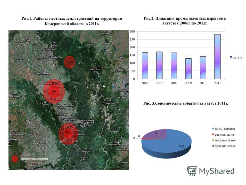 Рис.1. Районы местных землетрясений на территории Кемеровской области в 2011г.