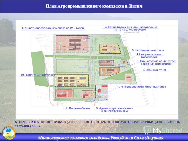 Министерство сельского хозяйства Республики Саха (Якутия) План Агропромышленного комплекса п. Витим В состав АПК входит сельхоз угодья – 720 Га, в т.ч. пашни 396 Га, сенокосных угодий 250 Га, пастбища 60 Га.