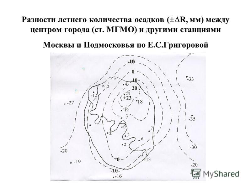Разности летнего количества осадков ( R, мм) между центром города (ст. МГМО) и другими станциями Москвы и Подмосковья по Е.С.Григоровой