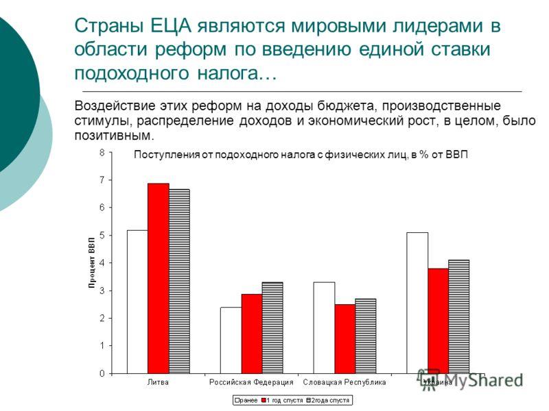 Страны ЕЦА являются мировыми лидерами в области реформ по введению единой ставки подоходного налога… Воздействие этих реформ на доходы бюджета, производственные стимулы, распределение доходов и экономический рост, в целом, было позитивным. Поступлени
