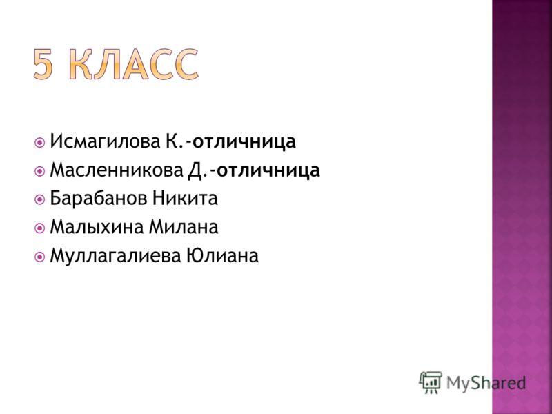Исмагилова К.-отличница Масленникова Д.-отличница Барабанов Никита Малыхина Милана Муллагалиева Юлиана