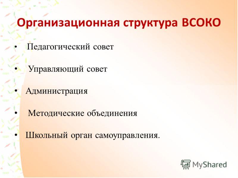 Организационная структура ВСОКО Педагогический совет Управляющий совет Администрация Методические объединения Школьный орган самоуправления.