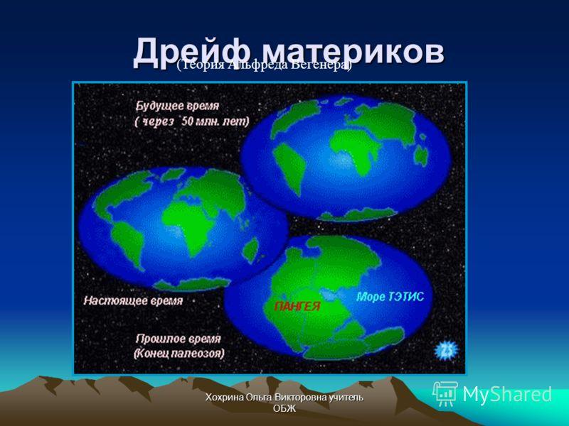 Хохрина Ольга Викторовна учитель ОБЖ Тектоника плит Литосферные плиты перемещаются конвективными потоками вещества мантии