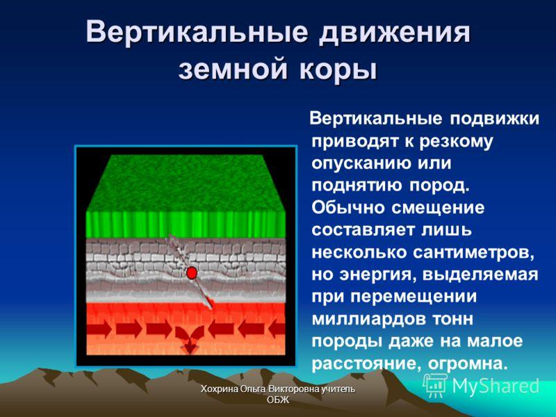 Хохрина Ольга Викторовна учитель ОБЖ Землетрясение - это внезапное высвобождение энергии, накопленной в сжатых или растянутых горных породах.