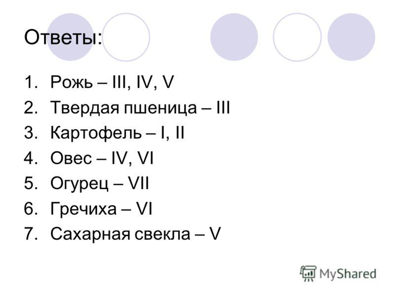 Ответы: 1.Рожь – III, IV, V 2.Твердая пшеница – III 3.Картофель – I, II 4.Овес – IV, VI 5.Огурец – VII 6.Гречиха – VI 7.Сахарная свекла – V