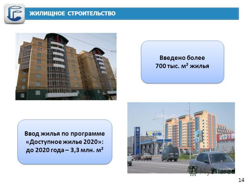 ЖИЛИЩНОЕ СТРОИТЕЛЬСТВО Введено более 700 тыс. м² жилья Ввод жилья по программе «Доступное жилье 2020»: до 2020 года – 3,3 млн. м² 14