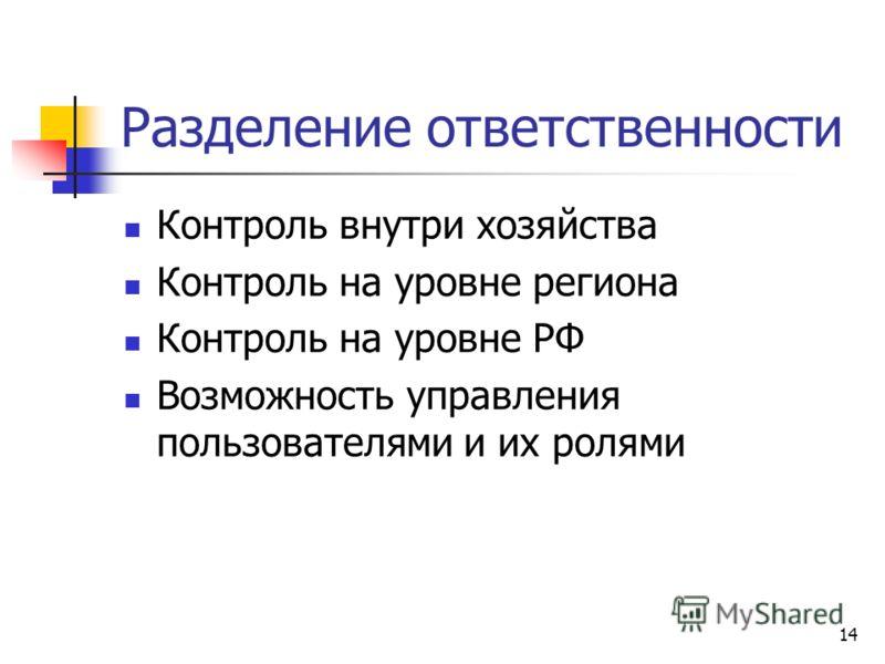 14 Разделение ответственности Контроль внутри хозяйства Контроль на уровне региона Контроль на уровне РФ Возможность управления пользователями и их ролями