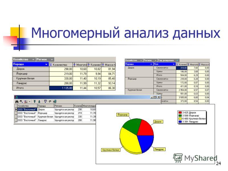 24 Многомерный анализ данных