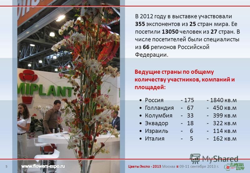Ведущие страны по общему количеству участников, компаний и площадей: Россия- 175 - 1840 кв.м Голландия- 67 - 450 кв.м Колумбия- 33 - 399 кв.м Эквадор- 18 - 322 кв.м Израиль- 6 - 114 кв.м Италия- 5 - 162 кв.м 5 В 2012 году в выставке участвовали 355 э