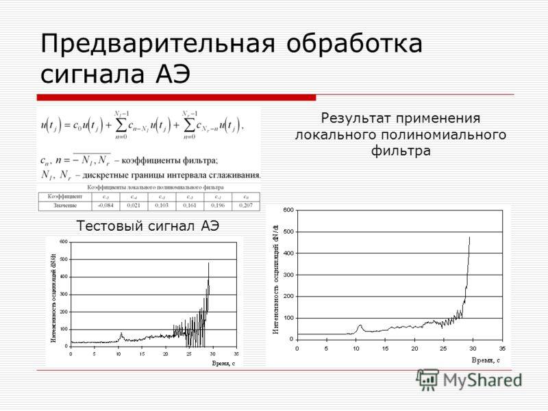 Предварительная обработка сигнала АЭ Тестовый сигнал АЭ Результат применения локального полиномиального фильтра