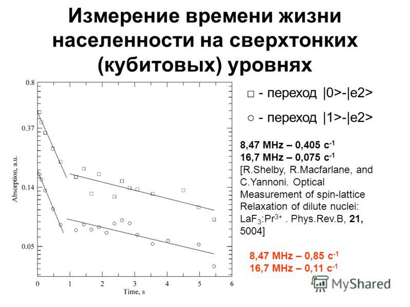 Измерение времени жизни населенности на сверхтонких (кубитовых) уровнях - переход |0>-|e2> - переход |1>-|e2> 8,47 MHz – 0,405 c -1 16,7 MHz – 0,075 c -1 [R.Shelby, R.Macfarlane, and C.Yannoni. Optical Measurement of spin-lattice Relaxation of dilute