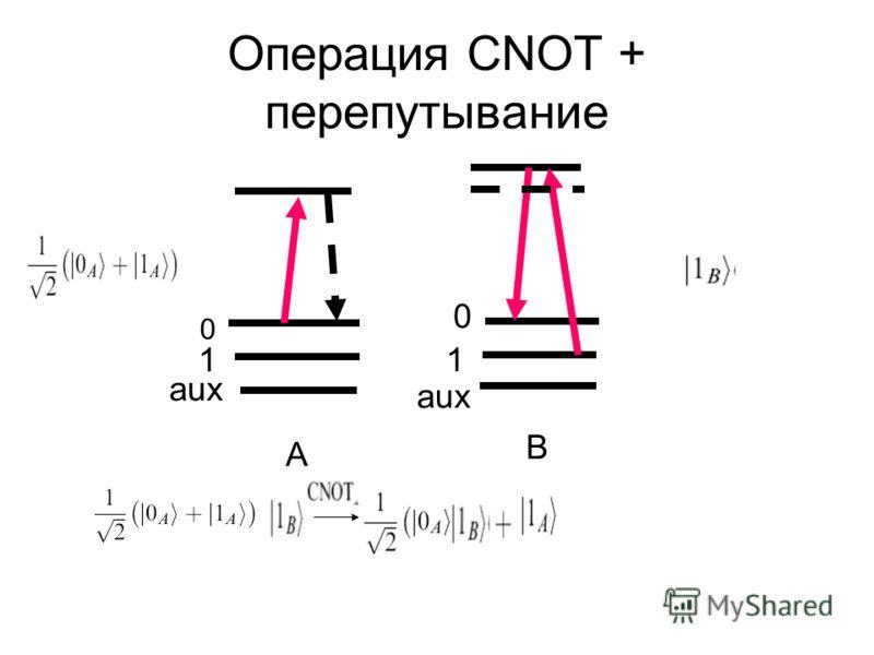 Операция CNOT + перепутывание 0 1 0 1 А В aux