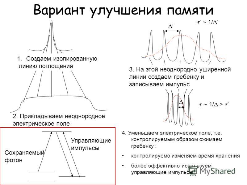 Вариант улучшения памяти 2. Прикладываем неоднородное электрическое поле 1.Создаем изолированную линию поглощения 4. Уменьшаем электрическое поле, т.е. контролируемым образом сжимаем гребенку : контролируемо изменяем время хранения более эффективно и