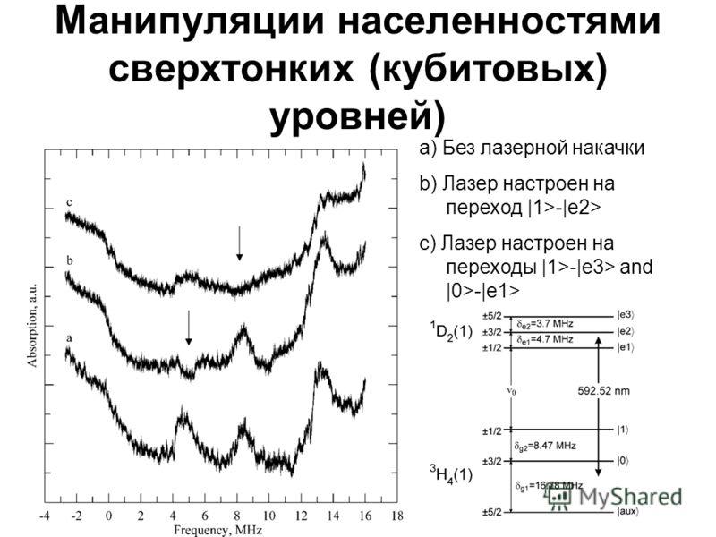 Манипуляции населенностями сверхтонких (кубитовых) уровней) a) Без лазерной накачки b) Лазер настроен на переход |1>-|e2> c) Лазер настроен на переходы |1>-|e3> and |0>-|e1>